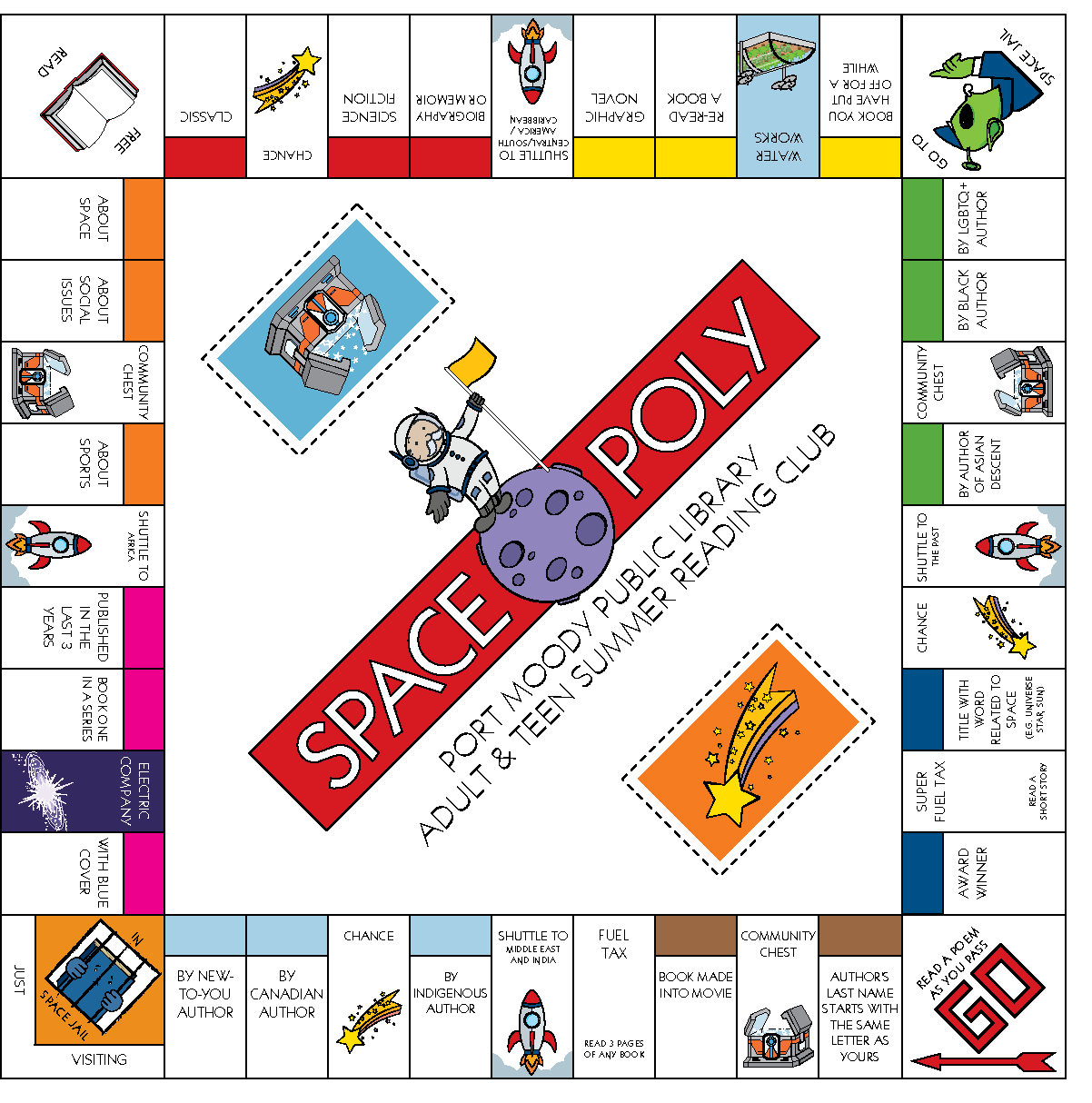 Spaceopoly Game Board